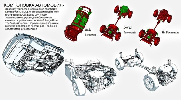 Каким будет самый маленький Range Rover. Фото 3