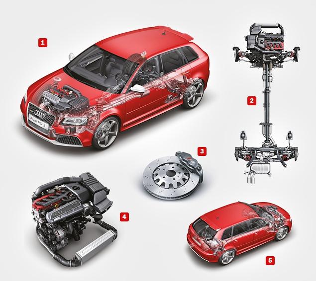 "Тест самого быстрого ""хот-хэтча"" в мире - Audi RS 3 Sportback. Фото 2"