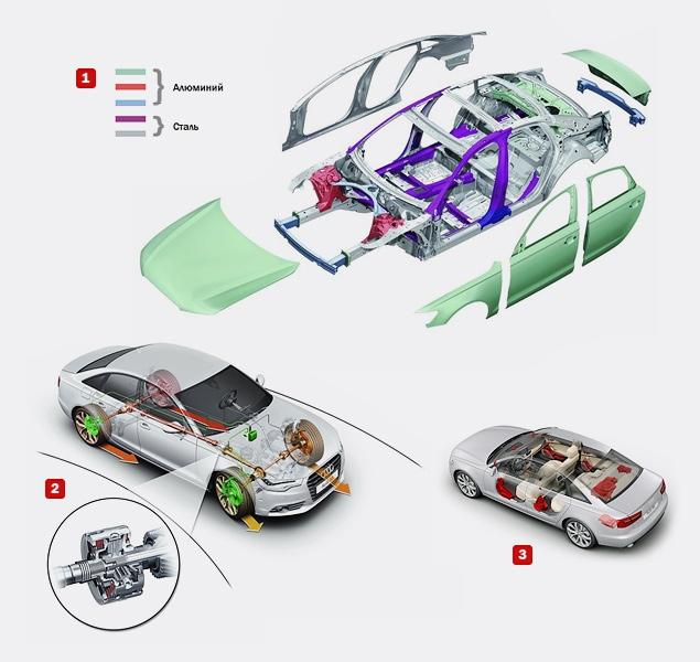 Первый тест-драйв Audi A6 нового поколения. Фото 2