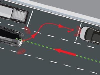 Компания Ford разработала систему полуавтоматической парковки