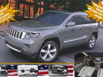 Компания Chrysler нечаянно показала новые Jeep Grand Cherokee и Chrysler 300С