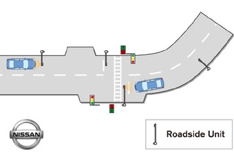 """Nissan создал устройство для """"общения"""" автомобилей со светофорами"""