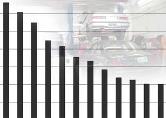 Продажи новых автомобилей в США продолжают падать