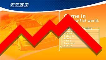 Убытки Fiat в 2002 году превысили четыре миллиарда евро