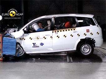 Организация Euro NCAP впервые провела краш-тест китайского автомобиля