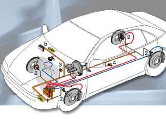 Компания Bosch выпустила более 20 миллионов систем ESP