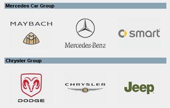 DaimlerChrysler унифицирует свои автомобили