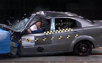 Один из шести участников провалил краш-тесты Euro NCAP