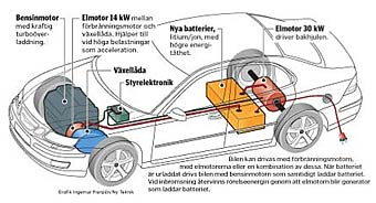Saab покажет гибридный прототип на следующей неделе