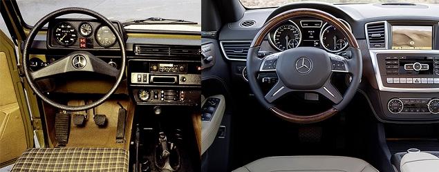 Знакомимся с новым Mercedes-Benz ML в статике. Фото 4
