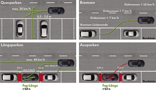 Тест-драйв обновленного VW Tiguan. Фото 6