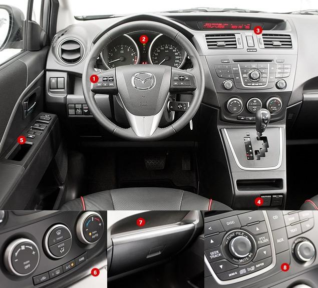 Длительный тест Mazda5: вторая неделя