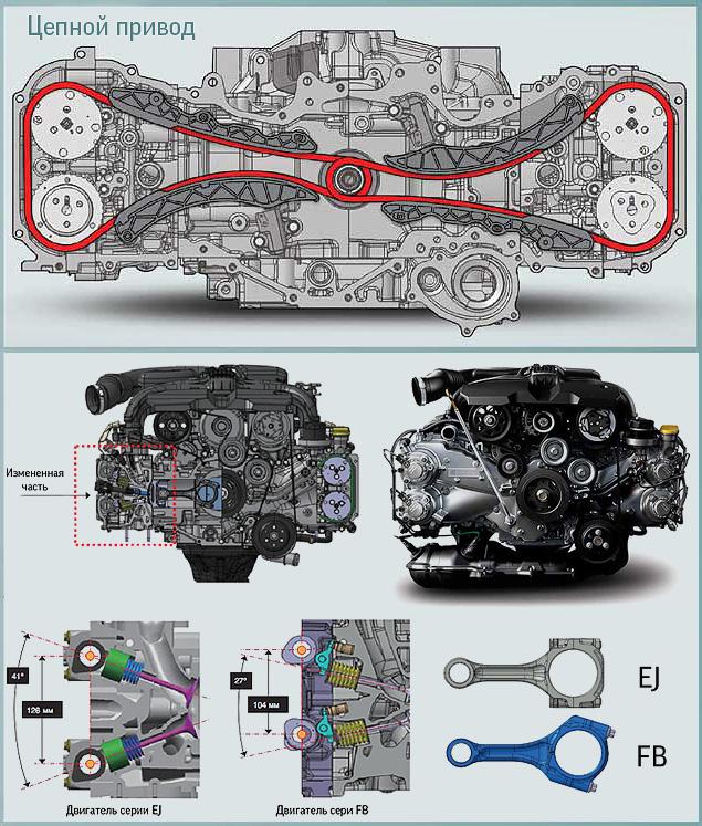 «Рефрешимся» вместе с Subaru Forester. Фото 12
