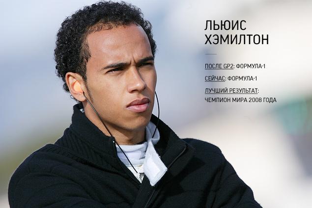 Как складывалась карьера у чемпионов «молодежной Формулы-1». Фото 1