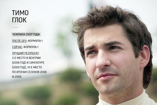 Как складывалась карьера у чемпионов «молодежной Формулы-1». Фото 2