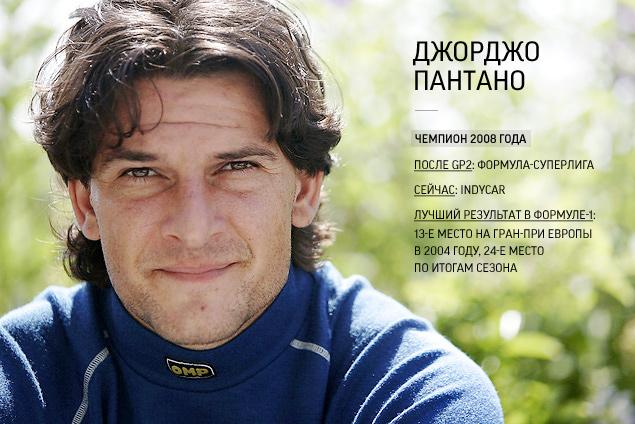 Как складывалась карьера у чемпионов «молодежной Формулы-1». Фото 3