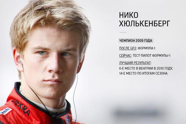 Как складывалась карьера у чемпионов «молодежной Формулы-1». Фото 4
