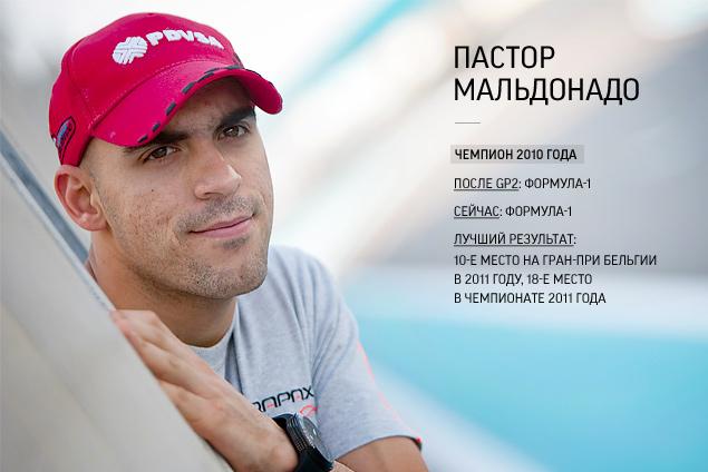 Как складывалась карьера у чемпионов «молодежной Формулы-1». Фото 5