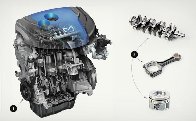 """Пробуем """"воздушные технологии"""" Mazda. Фото 2"""