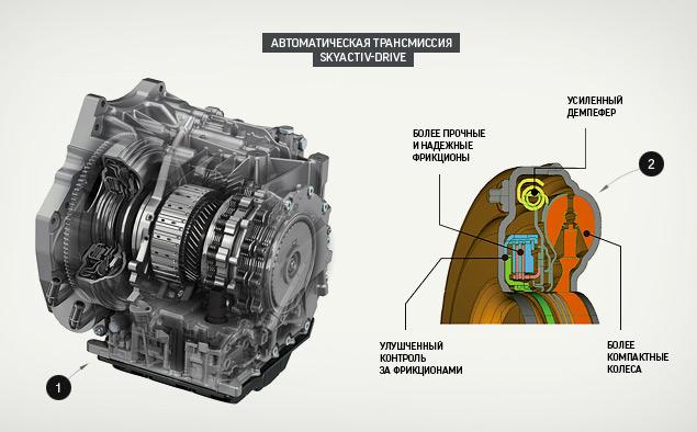 """Пробуем """"воздушные технологии"""" Mazda. Фото 4"""