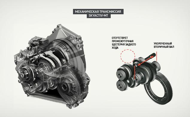 """Пробуем """"воздушные технологии"""" Mazda. Фото 5"""