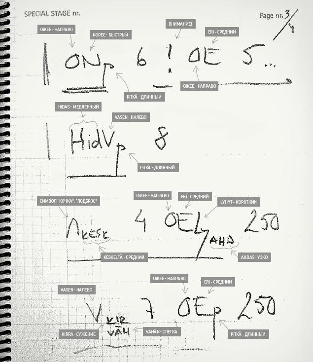 """Штурман чемпиона IRC рассказал """"Мотору"""" о раллийных стенограммах. Фото 5"""