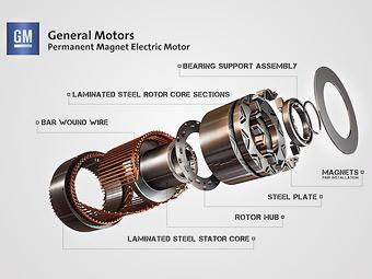GM представил двигатель для маленького электрохэтчбека