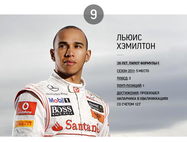 """""""Мотор"""" выбрал лучших гонщиков прошедшего сезона. Фото 1"""