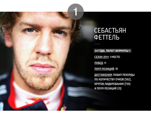 """""""Мотор"""" выбрал лучших гонщиков прошедшего сезона. Фото 9"""