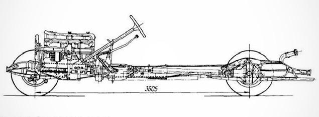 Первая советская модель представительского класса