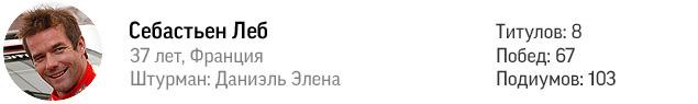 """""""Мотор"""" представляет команды и пилотов нового сезона WRC"""
