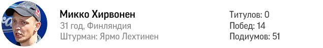 """""""Мотор"""" представляет команды и пилотов нового сезона WRC. Фото 1"""