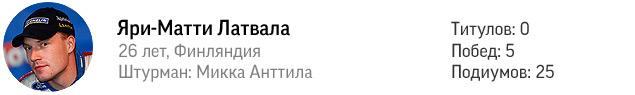"""""""Мотор"""" представляет команды и пилотов нового сезона WRC. Фото 2"""