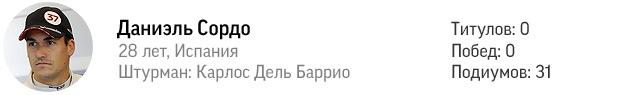 """""""Мотор"""" представляет команды и пилотов нового сезона WRC. Фото 4"""