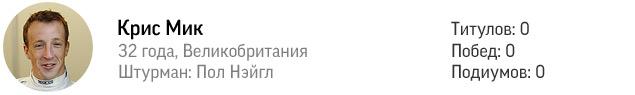 """""""Мотор"""" представляет команды и пилотов нового сезона WRC. Фото 5"""