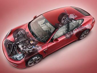 Porsche, Bentley и Lamborghini получат общую модульную платформу