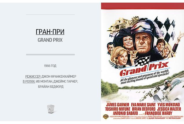 Вспоминаем лучшие фильмы об автомобильных гонках
