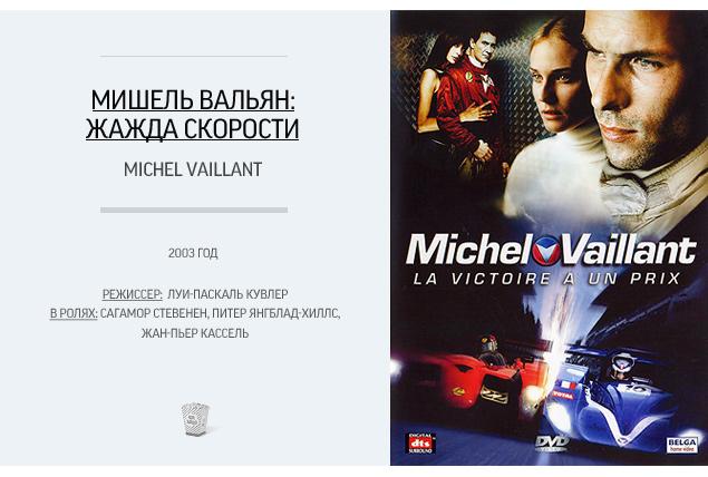 Вспоминаем лучшие фильмы об автомобильных гонках. Фото 5