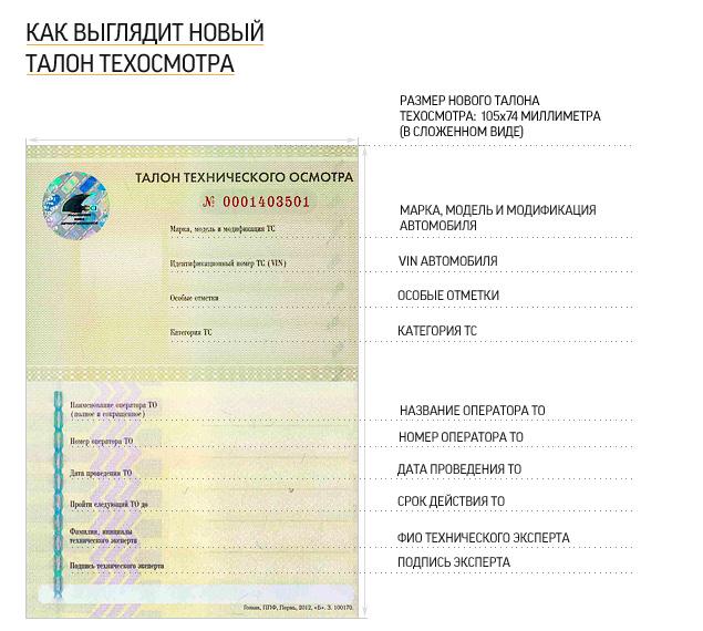 Путеводитель по новым правилам техосмотра. Фото 20