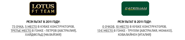 Петров останется в Формуле-1 еще на один сезон. Фото 2
