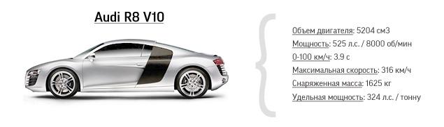 Примеряем на себя комбинезон пилота Audi R8 LMS. Фото 5