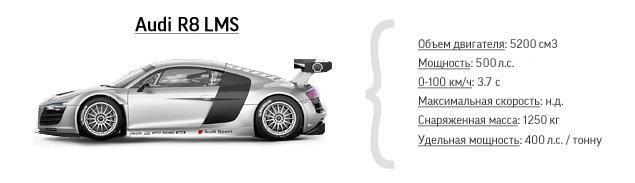 Примеряем на себя комбинезон пилота Audi R8 LMS. Фото 17