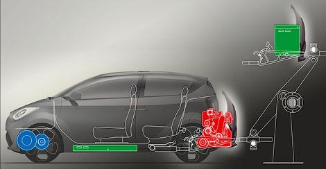Началась разработка модульного автомобиля под названием SCI hyMod