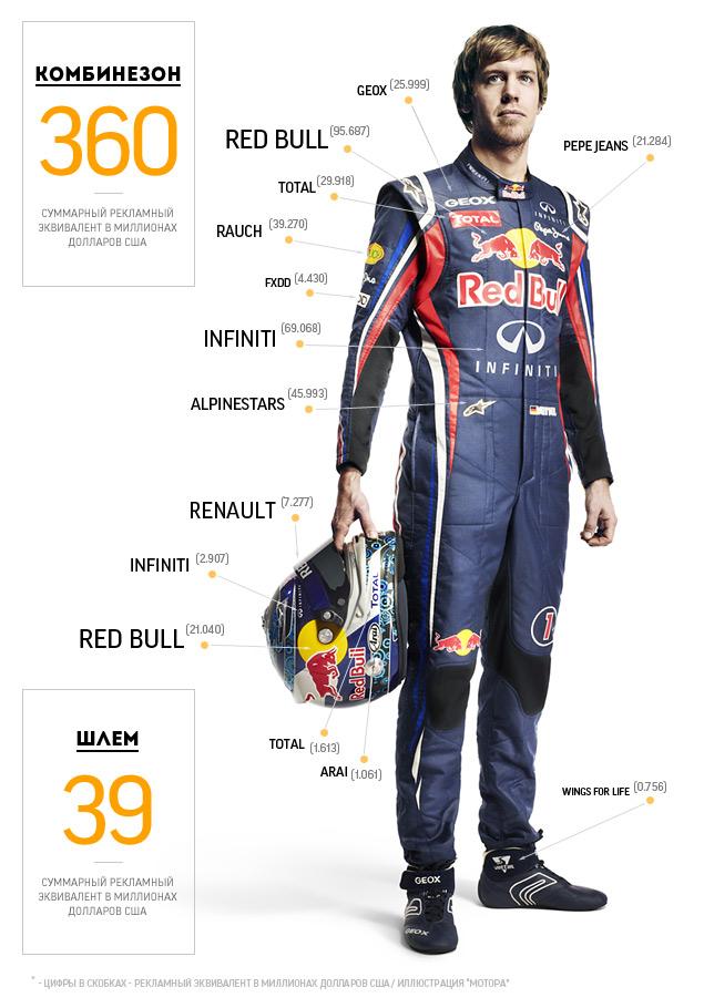 Как работает реклама в гонках Гран-при. Фото 6