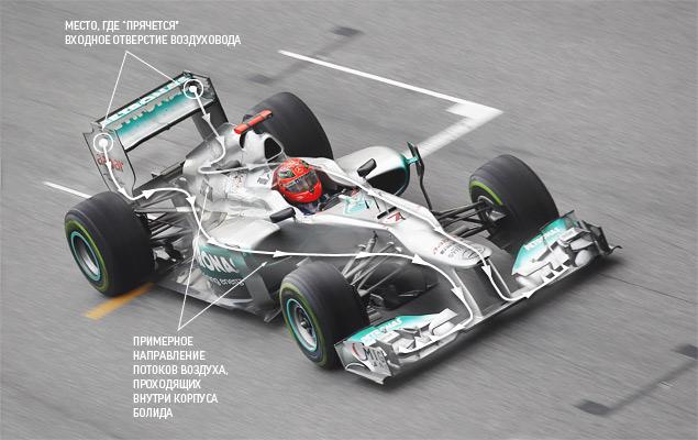 Почему воздуховоды болидов Mercedes испугали конкурентов. Фото 2