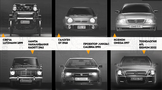 Почему Opel предпочел светодиоды ксенону