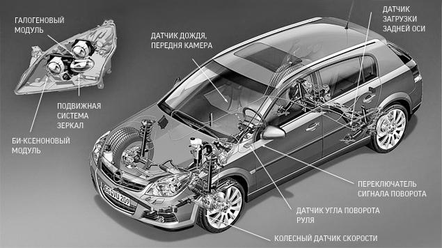 Почему Opel предпочел светодиоды ксенону. Фото 1