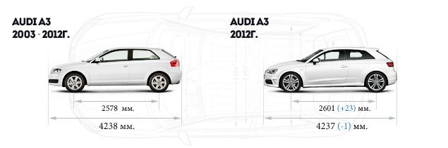 Тест-драйв Audi A3 нового поколения. Фото 1