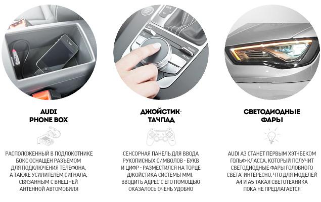 Тест-драйв Audi A3 нового поколения. Фото 4