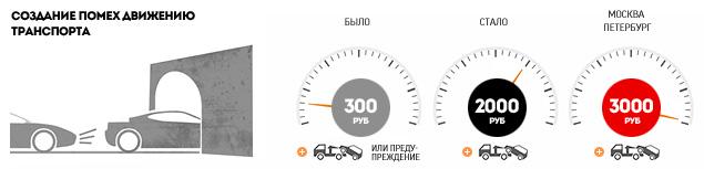 Как изменятся дорожные штрафы с 1 июля 2012 года. Фото 6